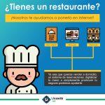 Como Impulsar tu Restaurante en Internet